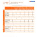 Chesil pressurisation unit technical data table