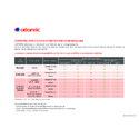 Compatibilité PAC Air Air / HYGRO