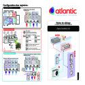 Notice d'installation câblage électrique Zone Control 2.0