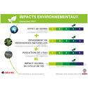f617-affichage_environnemental