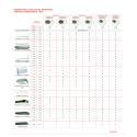 Tableau compatibilités UI_ Multi splits R32 GENERAL.pdf