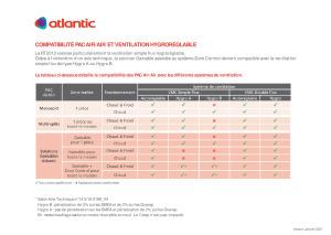 Compatibilite PAC air-air et VMC