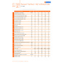 Purewell Variheat mk2 technical data table