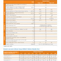 Trigon technical data table